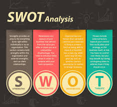 Personal SWOT Analysis for Bellevue Job ...