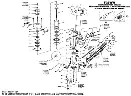 bosch f28ww 28 degree industrial