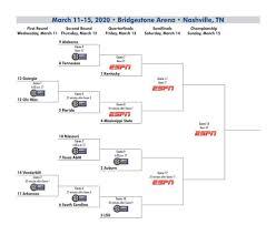 2020 SEC Tournament: Bracket, schedule ...