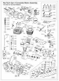 revtech motorcycle parts at thunderbike