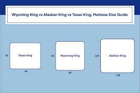 wyoming king vs alaskan king vs texas