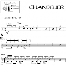 chandelier sia drum sheet
