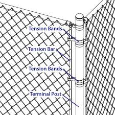 Black Chain Link Fence Tension Bar At Menards