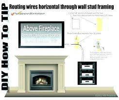 mounting tv on brick fireplace wall