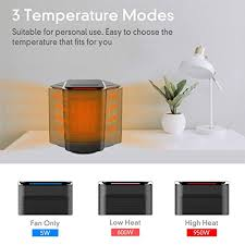 The Best Safe Space Heater For A Baby Room Or Nursery In 2020