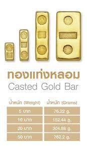 แบบทองคำแท่ง | Hua Seng Heng ฮั่วเซ่งเฮง