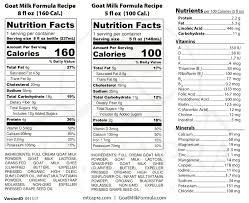 goat milk formula recipe kit