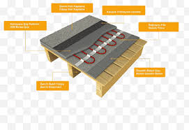 underfloor heating wood flooring