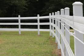 My Top 5 Fence Combinations And A Coffee To Go Your Horse Farm