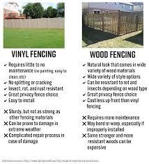 Vinyl Fencing Vs Wood Fencing Jay Fencing