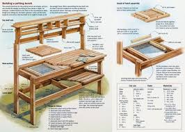 free plan a workbench for the gardener