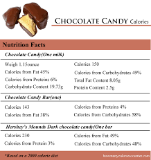 how many calories in a payday candy bar