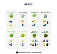 dark green fondant icing color chart