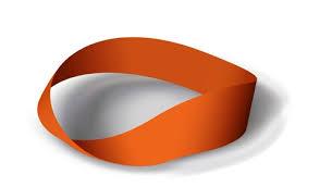 Mobius-Strip.jpg | Copley Raff