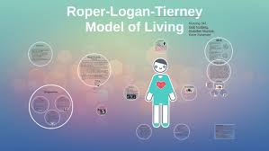 roper logan tierney model of living by