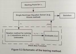 solved solve using matlab if you can