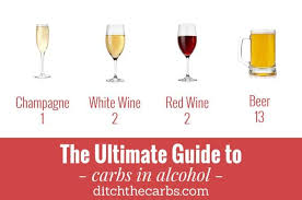 the ultimate guide to carbs in alcohol