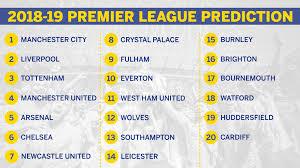 premier league 2018 19 table prediction