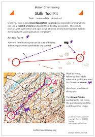 Intermediate Techniques Better Orienteering