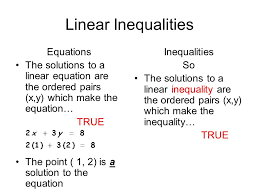 6 5 graphing linear inequalities ppt