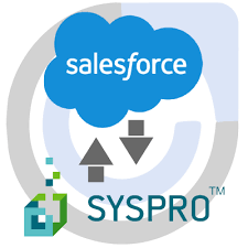 Mesa Industries Connected SYSPRO and Salesforce Professional