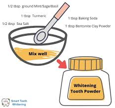 tooth powder for teeth whitening does