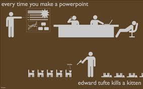 Edward Tufte Kills a Kitten | Visual.ly