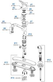 clic pfister kitchen faucets