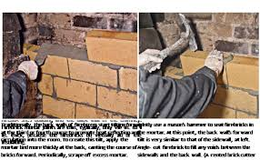 relining a chimney library builder