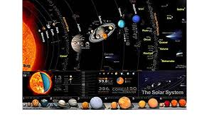 Huge Planets Space Solar System Window Poster 3d Wall Sticker Vinyl Decal Mural