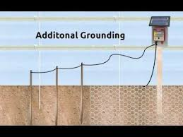 10 Installing Additional Grounding For Your Electric Fence Youtube