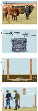 How To Build A Barbed Wire Fence Texas Monthly