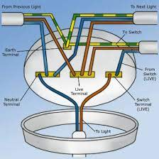 wiring a ceiling rose how to wire a