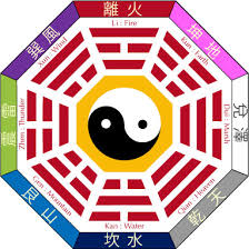 bagua early heaven sequence later