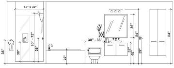 bathroom dimensions