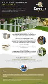 Zippity Outdoor Products 2 5 Ft X 5 Ft Madison No Dig Vinyl Garden Picket Fence Panel Kit 2 Pack Zp19 Front Yard Landscaping Picket Fence Panels Front Yard
