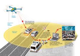 Seguridad Vial - Con un drone previenen riesgos en la ruta para ciclistas y  autos