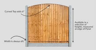 Traditional Garden Fence Panels Curved Feather Edge Vertical Tanalized Brown Panels Pennine Fencing Landscaping