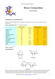pdf honey position