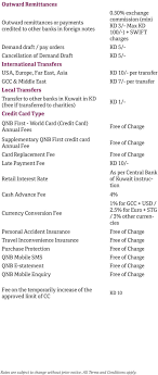 tariff of charges first pdf free