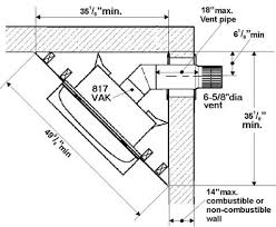 propane fireplace dimensions