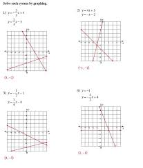 of equations by graphing worksheet free