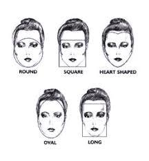where to draw contour lines makeup how