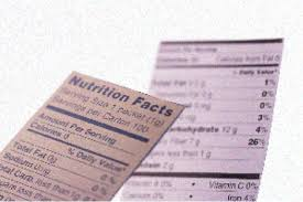 high cholesterol and nutrition archives