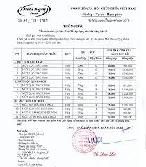 Bánh mứt kẹo tết Hữu Nghị 2020 Chiết khấu cao nhất Hà Nội – Nhà ...