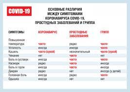 COVID-19: ПРОФИЛАКТИКА И МЕРЫ ПРЕДОСТОРОЖНОСТИ - Минскводоканал