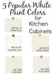 5 popular white paint colors for