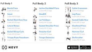 3 day split workout plete guide