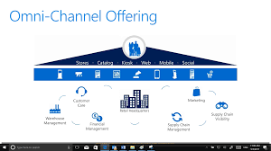 Overview of Microsoft Dynamics 365 for Retail - AXcademy