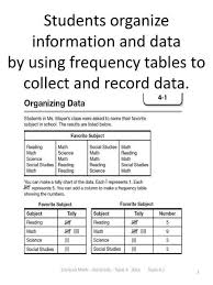 20 frequency table worksheets 3rd grade